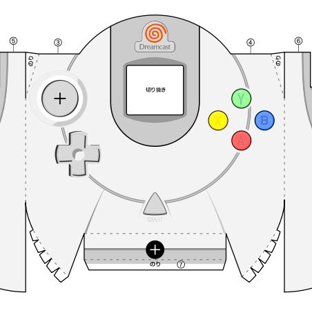 Бумажный Dreamcast или комьюнити менеджмент по Японски